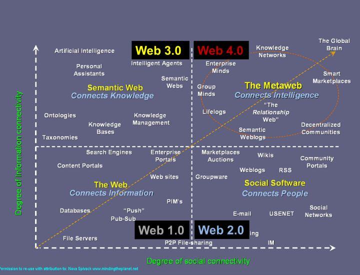 4webs